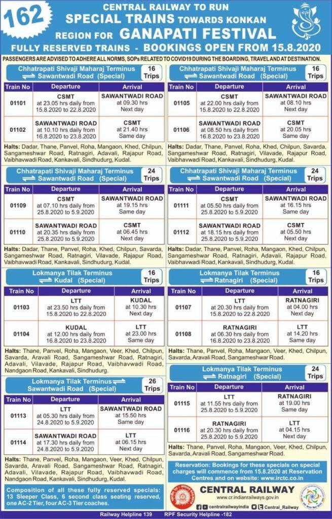 Indian Railways: गणेश चतुर्थी पर रेलवे चलाएगा 162 स्पेशल ट्रेनें, जानें रूट और बाकी डिटेल